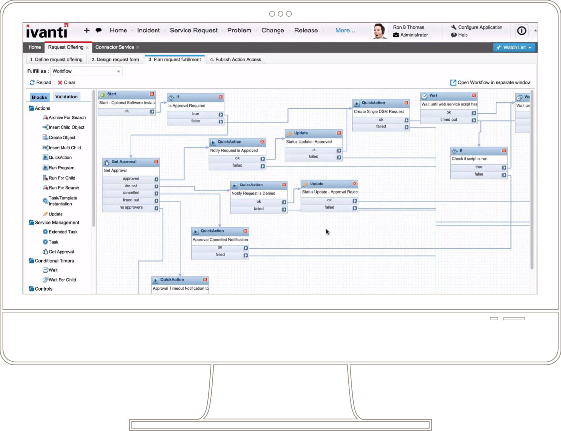Ivanti Service Manager Workflow