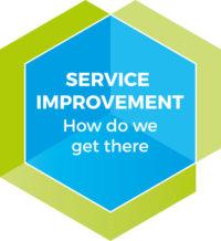 Service Improvement